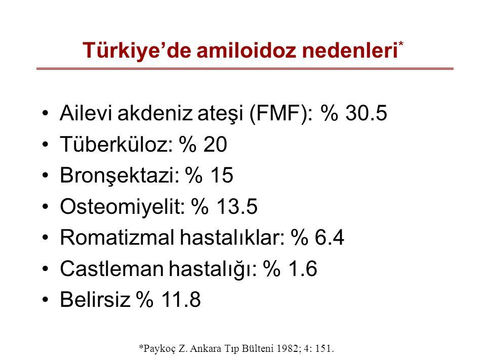 Türkiye'de amiloidoz nedenleri*