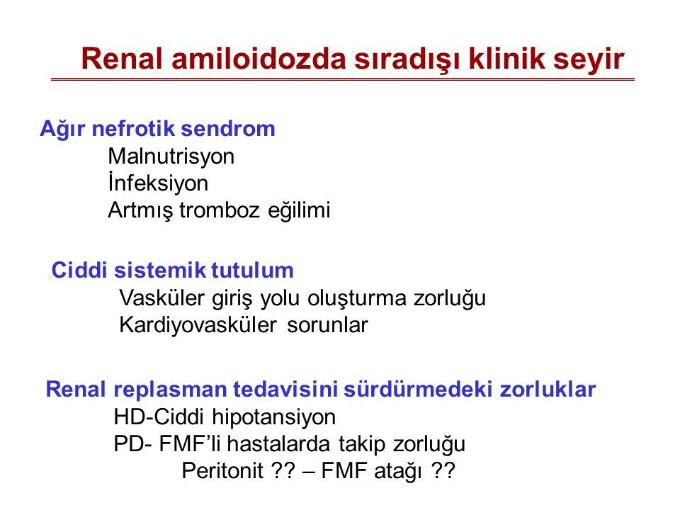 Renal amiloidozda sıradışı klinik seyir