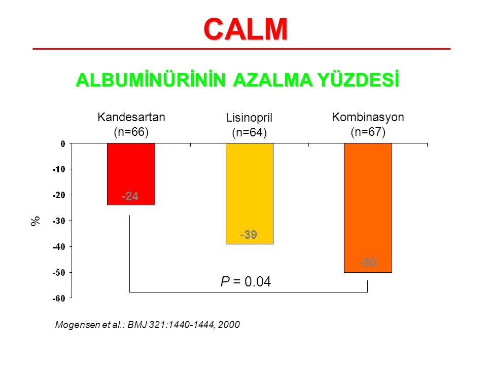 CALM ALBUMİNÜRİNİN AZALMA YÜZDESİ P = 0.04 Kandesartan (n=66)