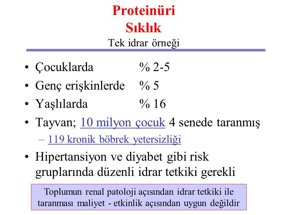 Proteinüri Sıklık Tek idrar örneği