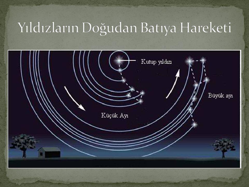 Yıldızların Doğudan Batıya Hareketi