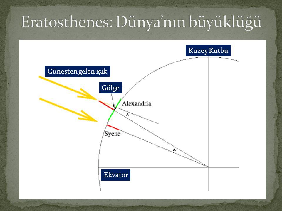 Eratosthenes: Dünya'nın büyüklüğü