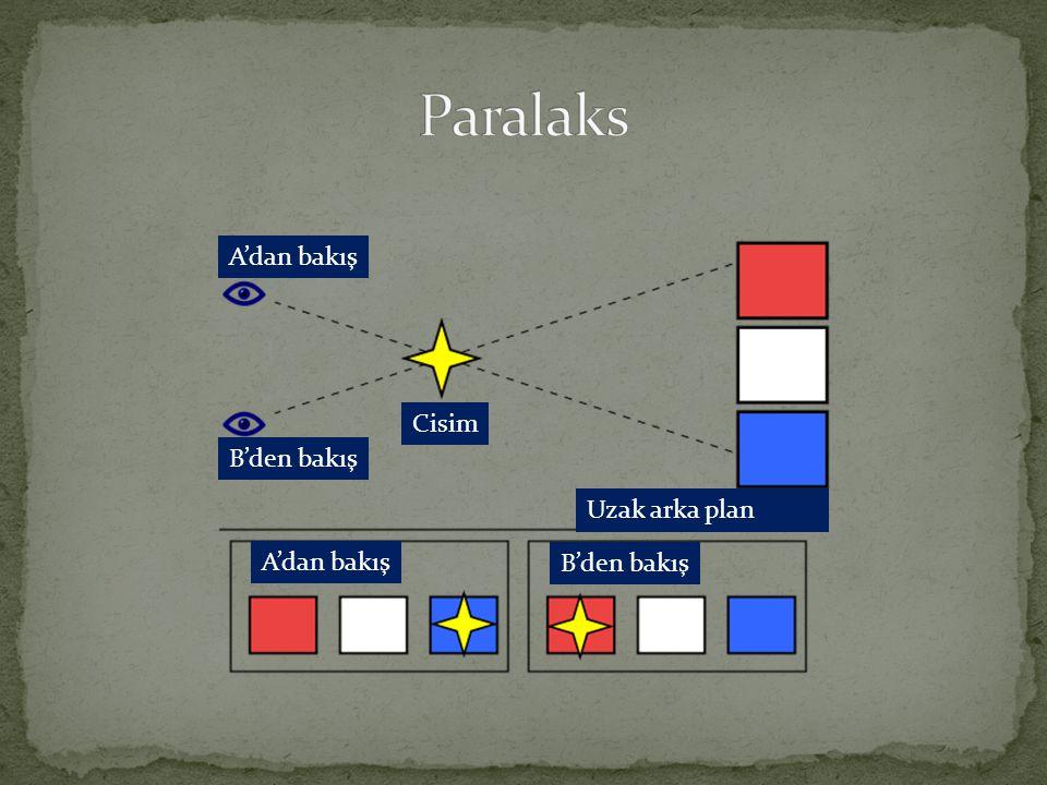 Paralaks A'dan bakış Cisim B'den bakış Uzak arka plan A'dan bakış