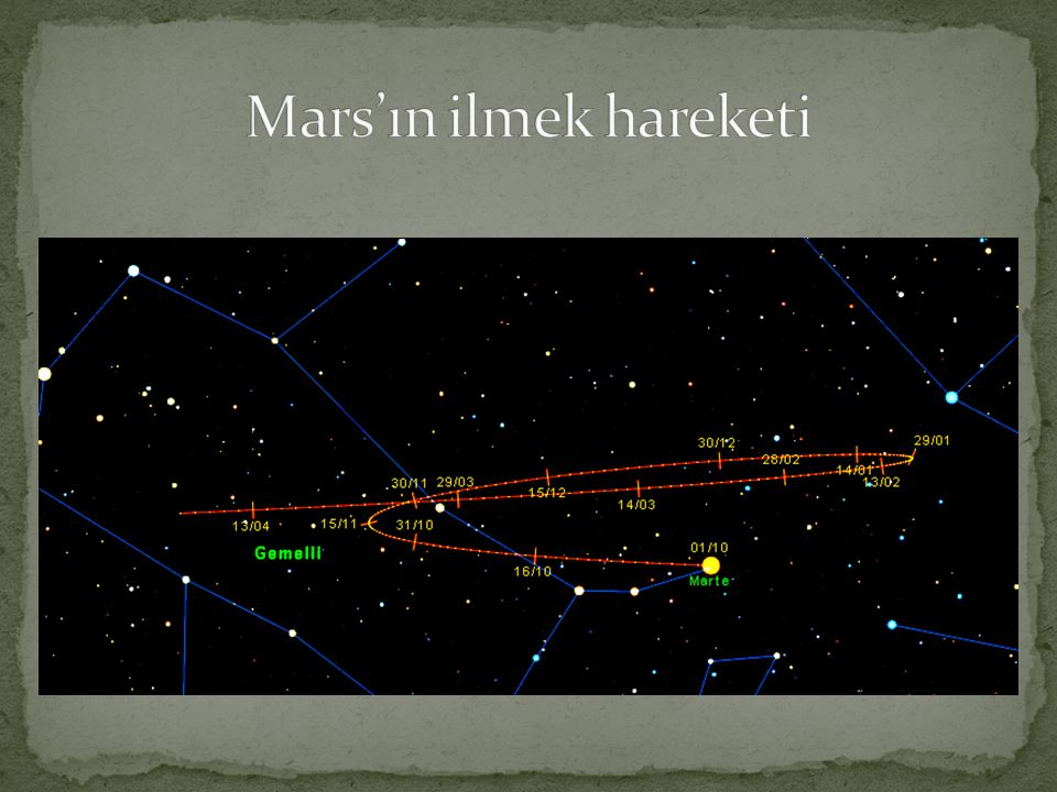 Mars'ın ilmek hareketi
