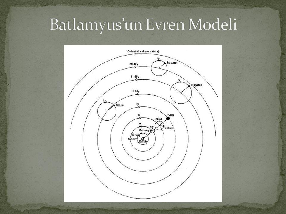 Batlamyus'un Evren Modeli