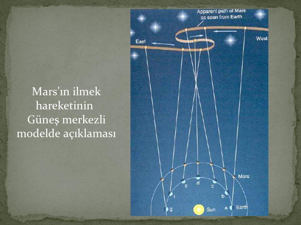 Mars'ın ilmek hareketinin Güneş merkezli modelde açıklaması