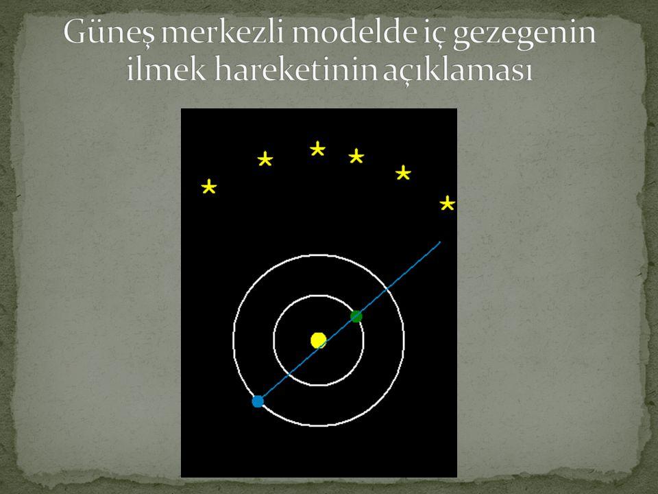 Güneş merkezli modelde iç gezegenin ilmek hareketinin açıklaması