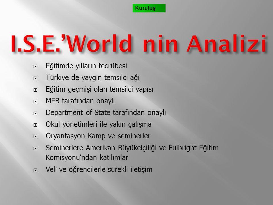 I.S.E.'World nin Analizi Eğitimde yılların tecrübesi