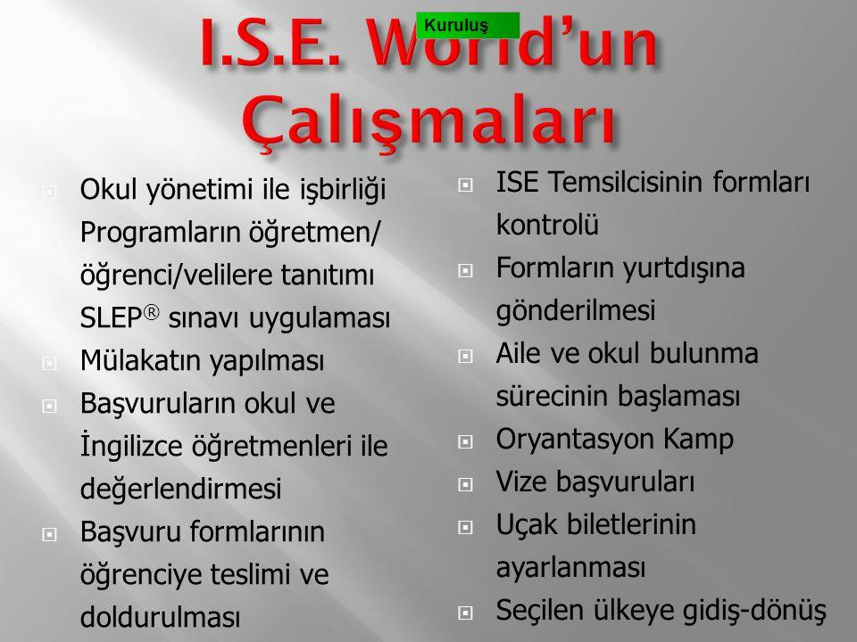 I.S.E. World'un Çalışmaları