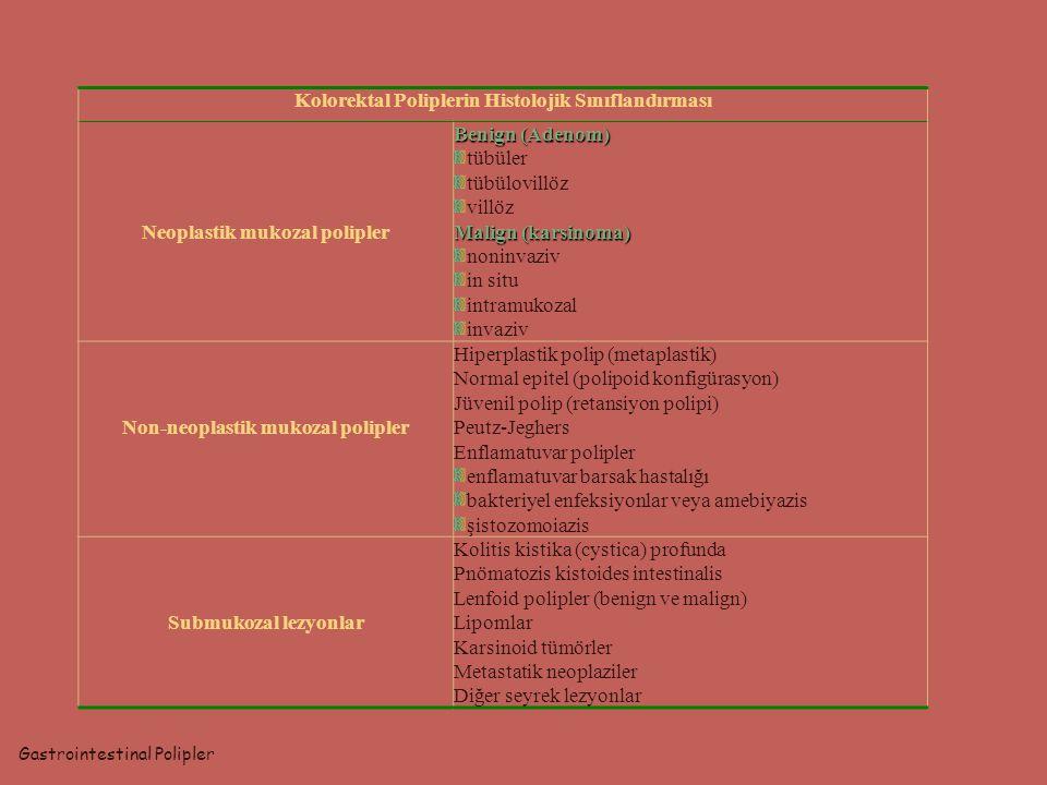 Kolorektal Poliplerin Histolojik Sınıflandırması