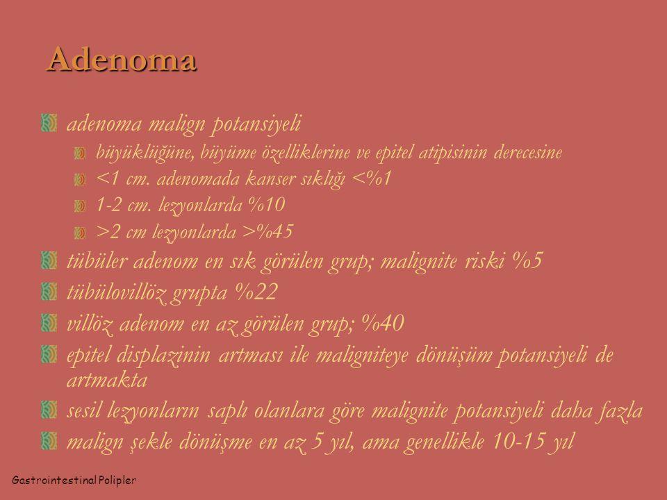Adenoma adenoma malign potansiyeli