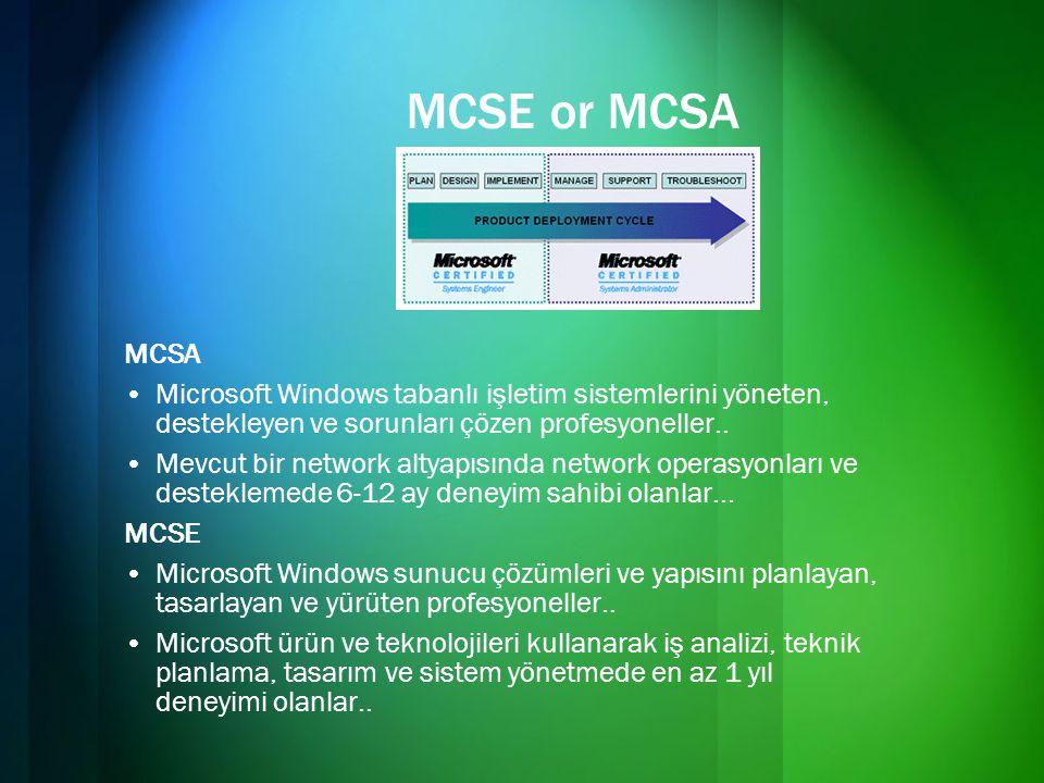 MCSE or MCSA MCSA. Microsoft Windows tabanlı işletim sistemlerini yöneten, destekleyen ve sorunları çözen profesyoneller..