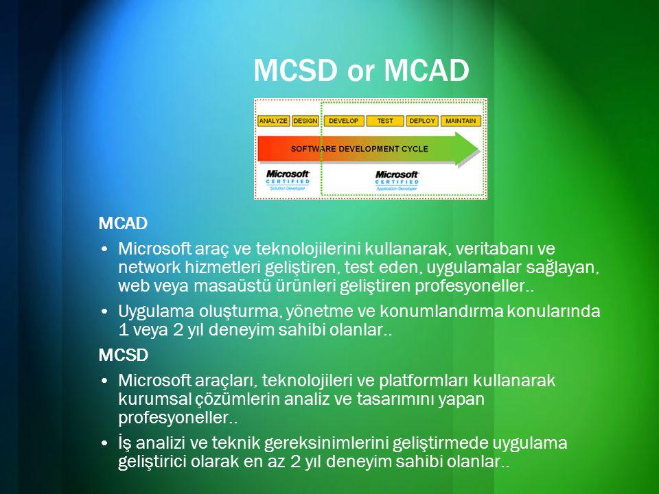 MCSD or MCAD MCAD.