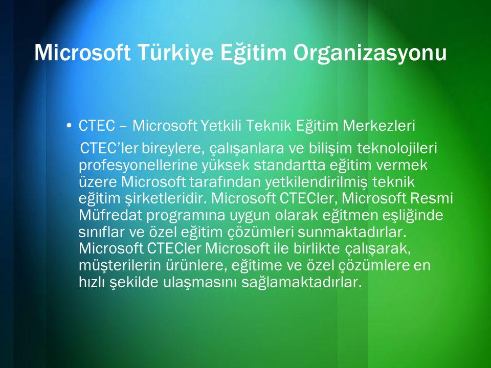 Microsoft Türkiye Eğitim Organizasyonu