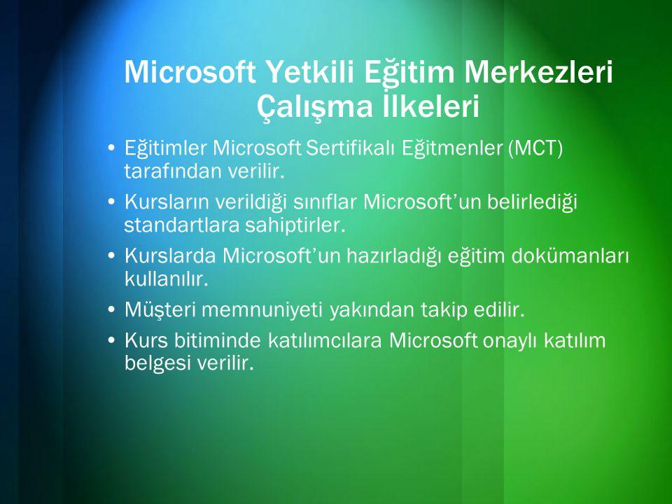 Microsoft Yetkili Eğitim Merkezleri Çalışma İlkeleri