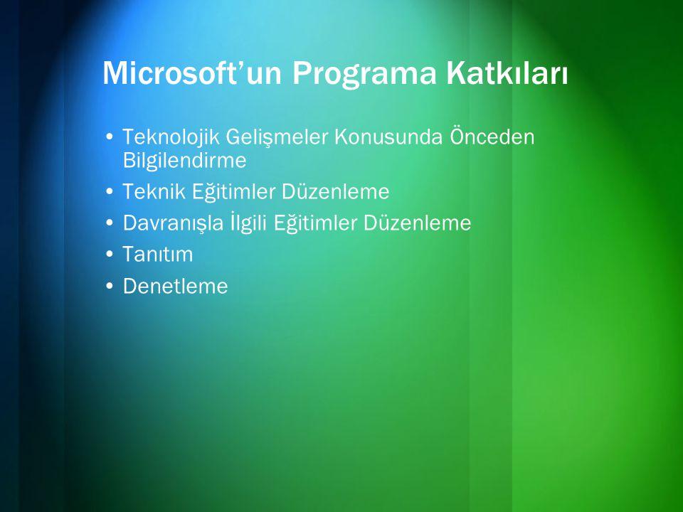 Microsoft'un Programa Katkıları