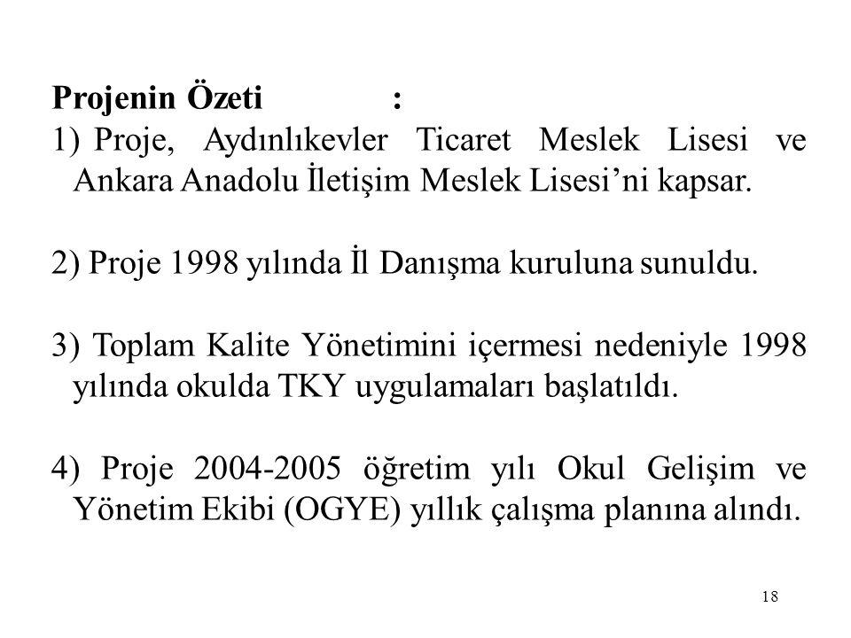 Projenin Özeti : Proje, Aydınlıkevler Ticaret Meslek Lisesi ve Ankara Anadolu İletişim Meslek Lisesi'ni kapsar.