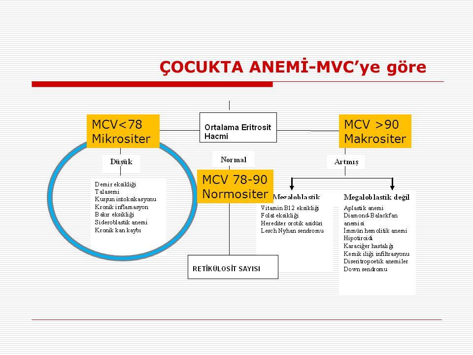 ÇOCUKTA ANEMİ-MVC'ye göre