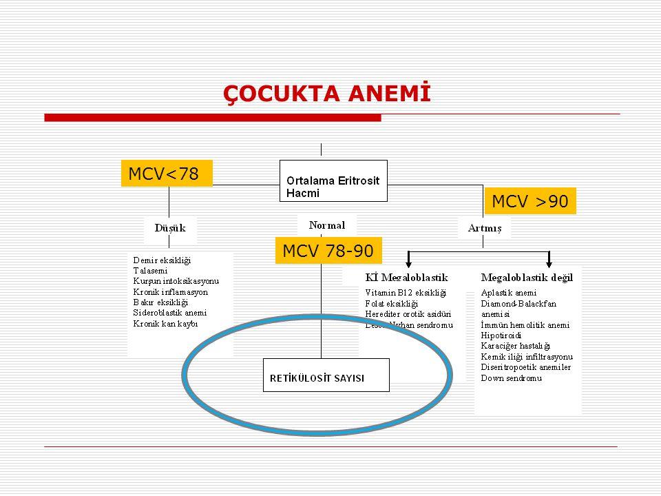 ÇOCUKTA ANEMİ MCV<78 MCV >90 MCV 78-90