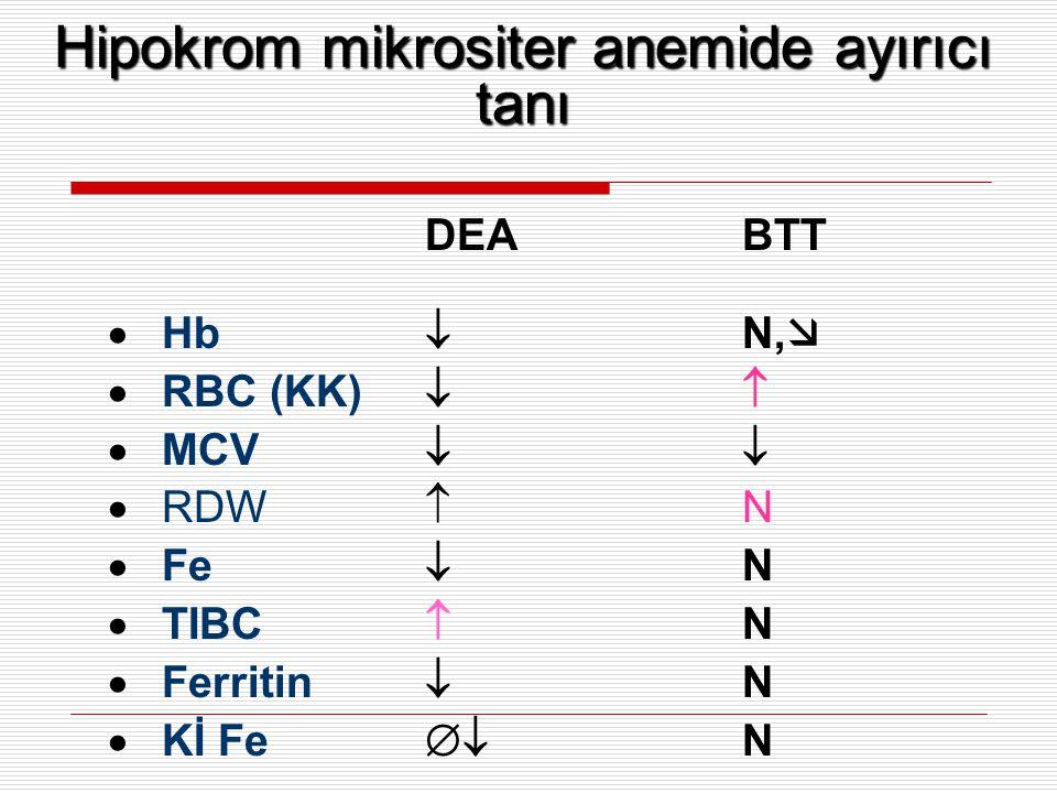 Hipokrom mikrositer anemide ayırıcı tanı