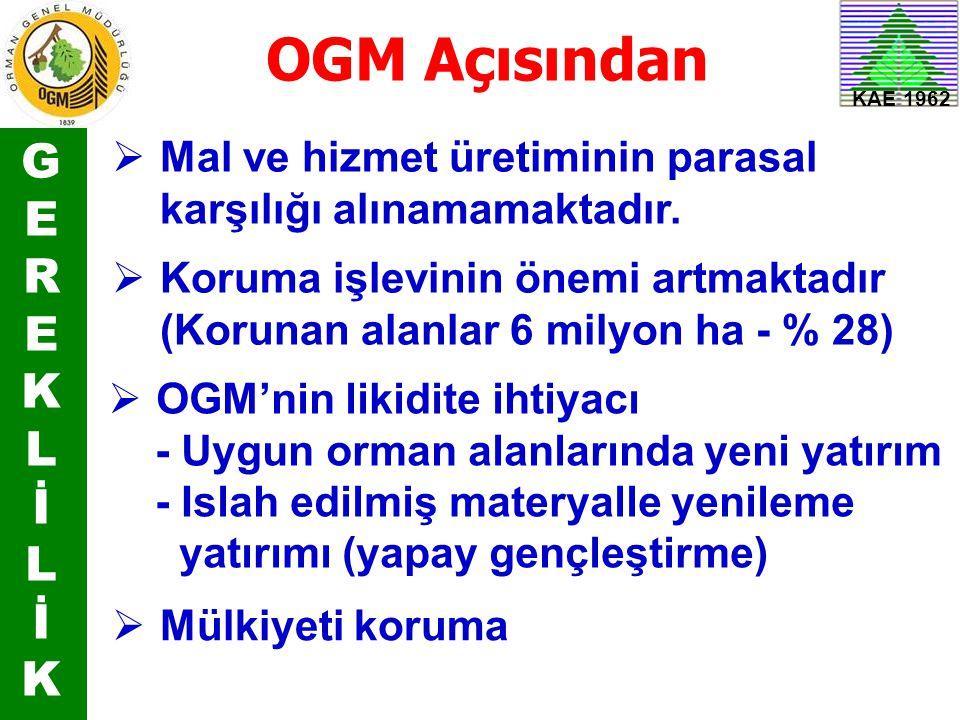 OGM Açısından KAE 1962. G. E. R. K. L. İ. Mal ve hizmet üretiminin parasal karşılığı alınamamaktadır.