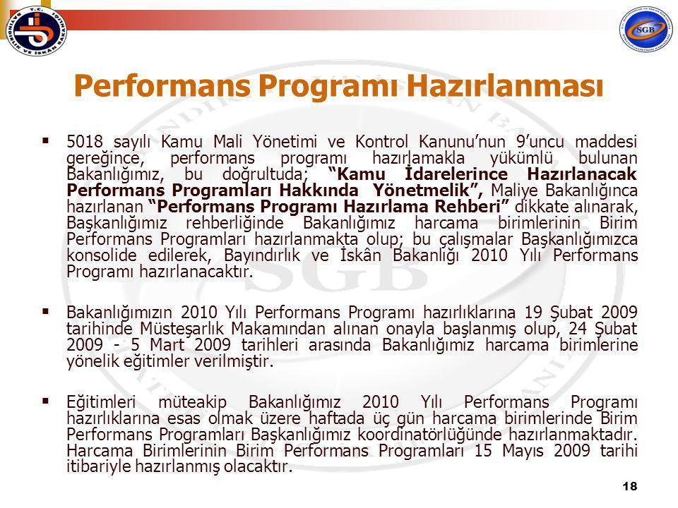Performans Programı Hazırlanması
