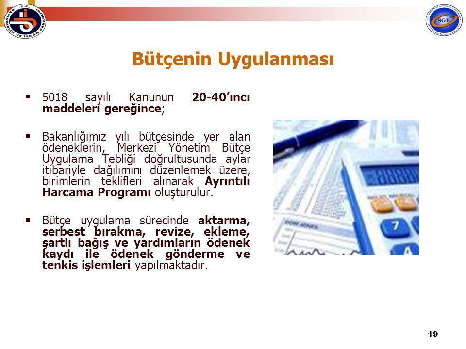 Bütçenin Uygulanması 5018 sayılı Kanunun 20-40'ıncı maddeleri gereğince;