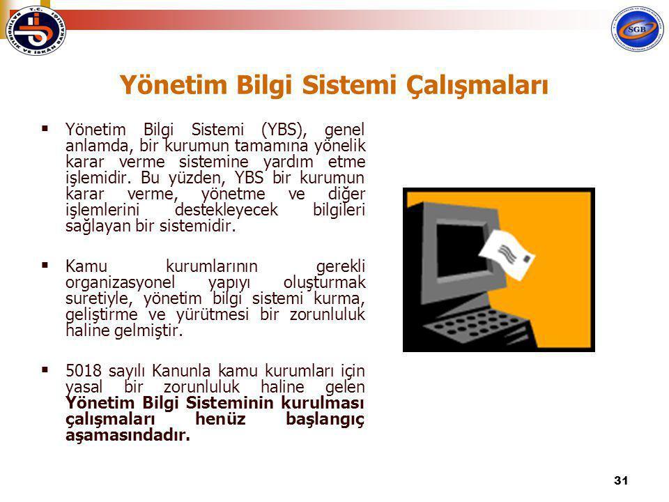 Yönetim Bilgi Sistemi Çalışmaları