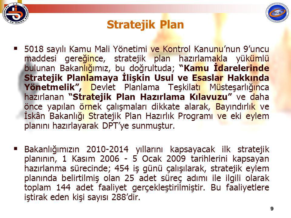 Stratejik Plan