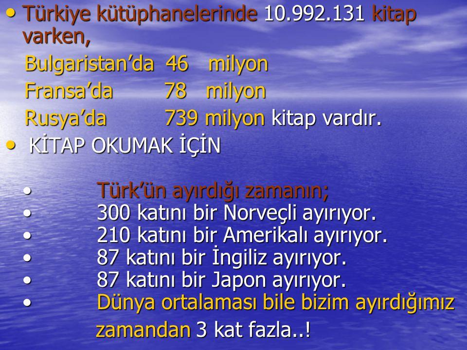 Türkiye kütüphanelerinde 10.992.131 kitap varken,
