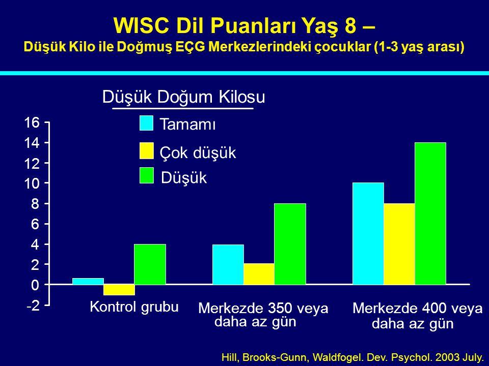 Düşük Kilo ile Doğmuş EÇG Merkezlerindeki çocuklar (1-3 yaş arası)