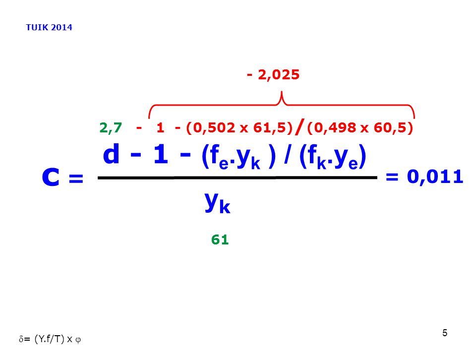 c = d - 1 - (fe.yk ) / (fk.ye) yk = 0,011 - 2,025
