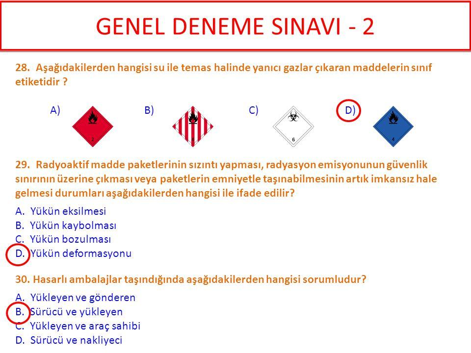 GENEL DENEME SINAVI - 2 28. Aşağıdakilerden hangisi su ile temas halinde yanıcı gazlar çıkaran maddelerin sınıf etiketidir