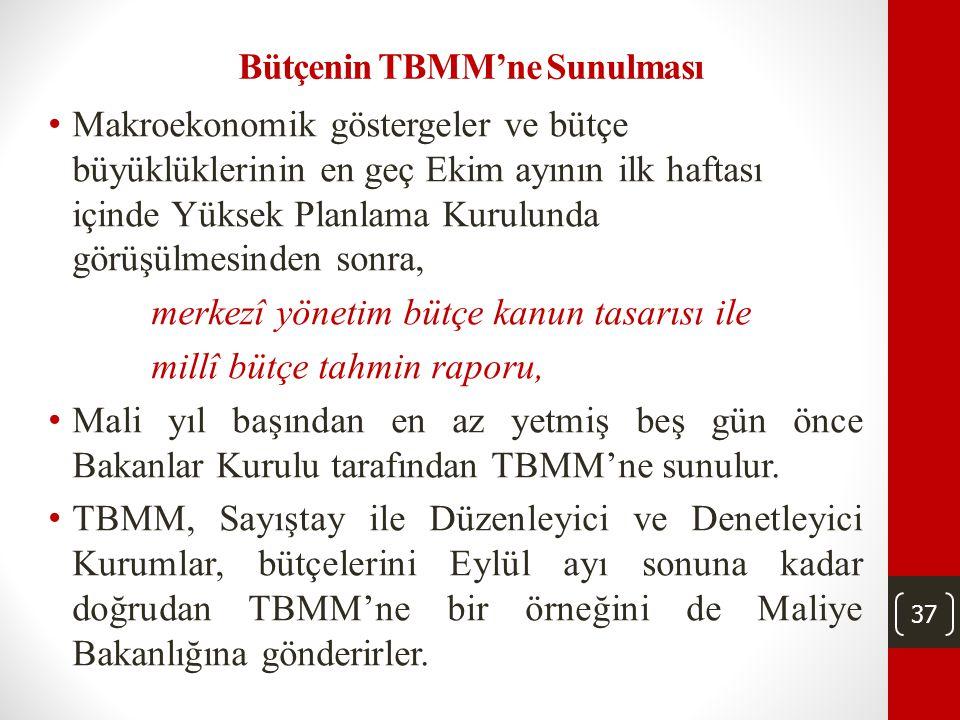 Bütçenin TBMM'ne Sunulması