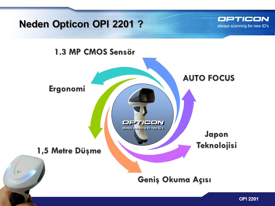 Neden Opticon OPI 2201 1.3 MP CMOS Sensör AUTO FOCUS Ergonomi