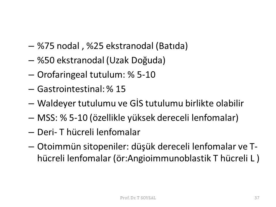 %75 nodal , %25 ekstranodal (Batıda) %50 ekstranodal (Uzak Doğuda)