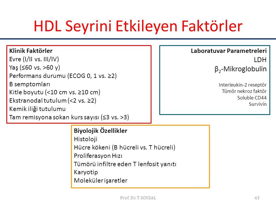HDL Seyrini Etkileyen Faktörler