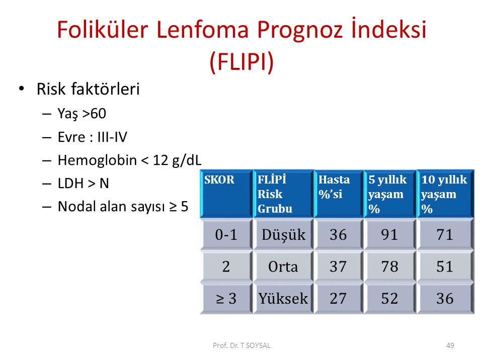 Foliküler Lenfoma Prognoz İndeksi (FLIPI)