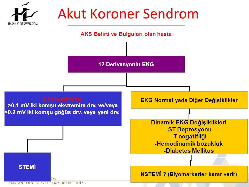 Akut Koroner Sendrom Dinamik EKG Değişiklikleri -ST Depresyonu