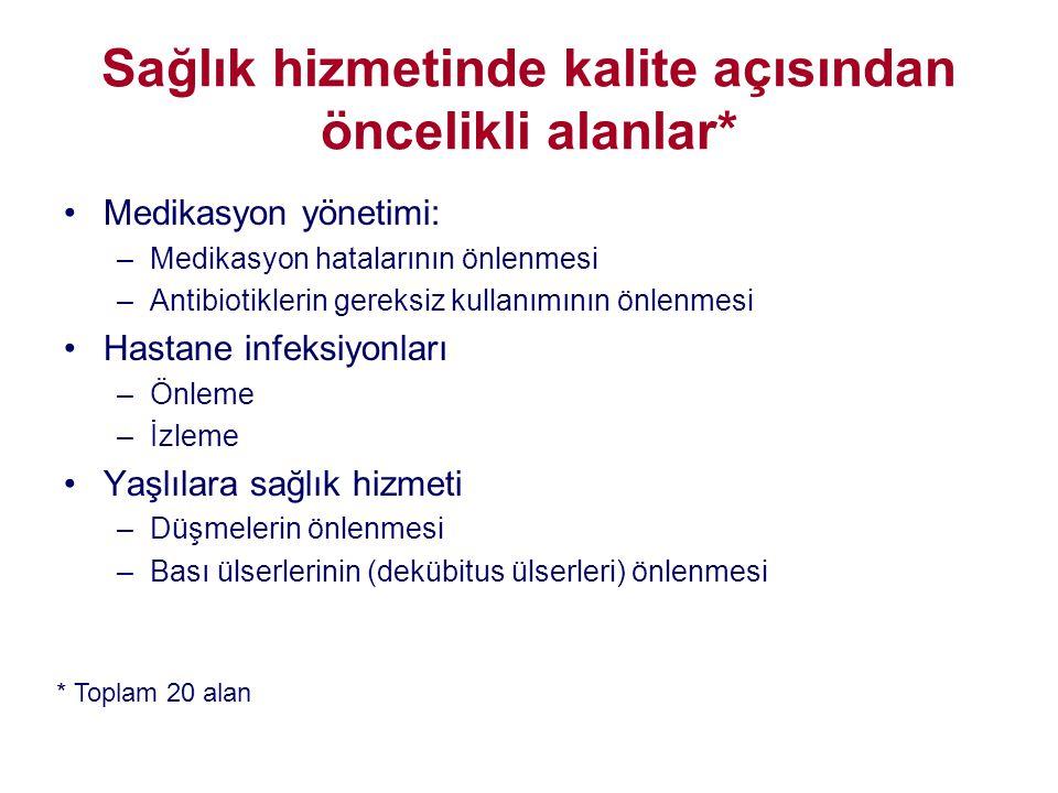 Sağlık hizmetinde kalite açısından öncelikli alanlar*