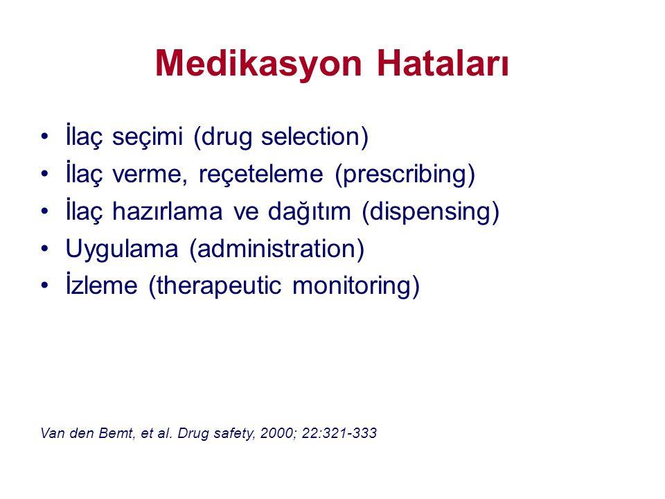 Medikasyon Hataları İlaç seçimi (drug selection)