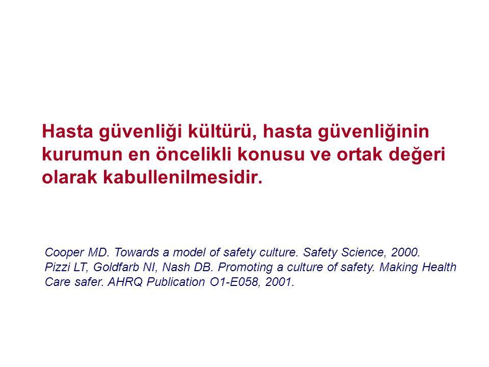 Hasta güvenliği kültürü, hasta güvenliğinin kurumun en öncelikli konusu ve ortak değeri olarak kabullenilmesidir.