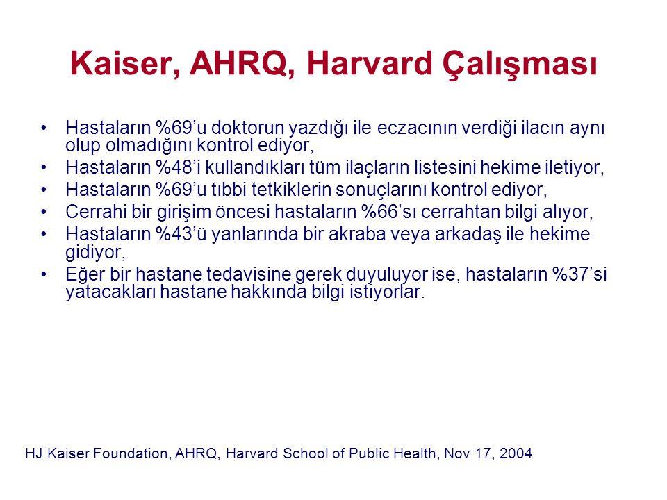 Kaiser, AHRQ, Harvard Çalışması