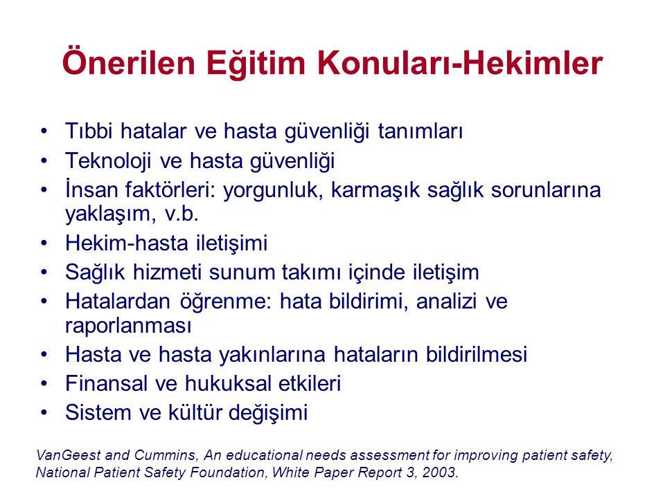 Önerilen Eğitim Konuları-Hekimler
