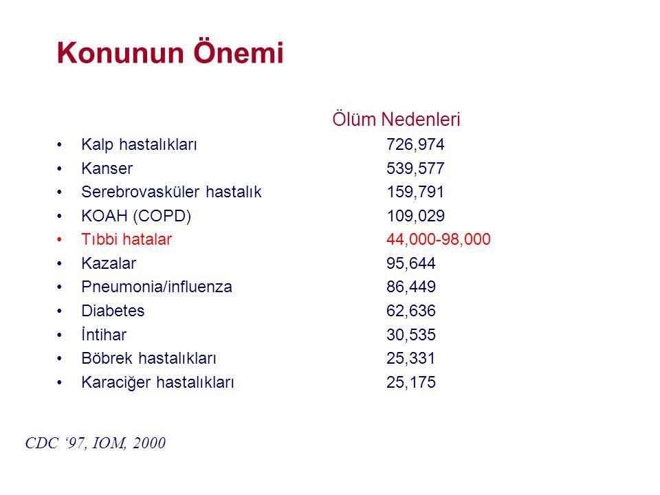 Konunun Önemi Ölüm Nedenleri Kalp hastalıkları 726,974 Kanser 539,577