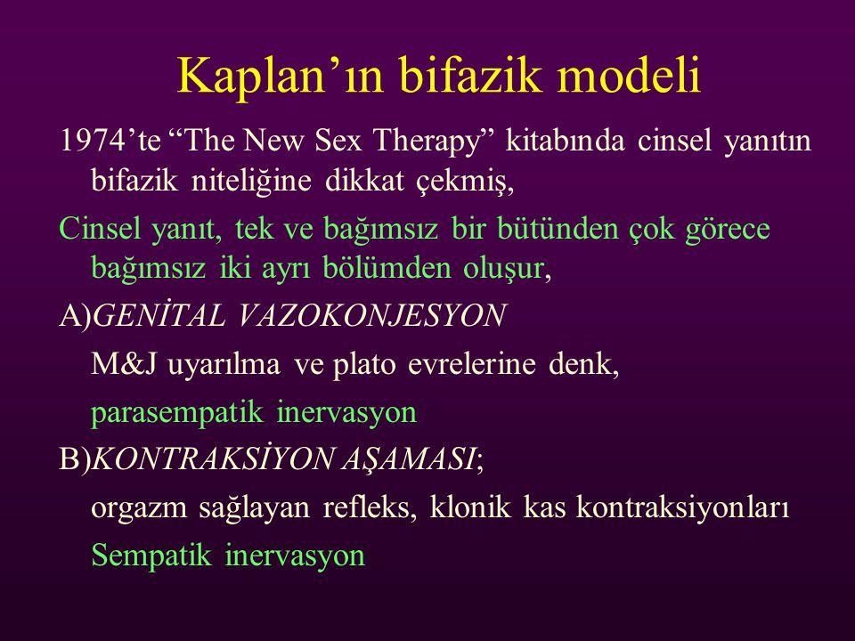Kaplan'ın bifazik modeli