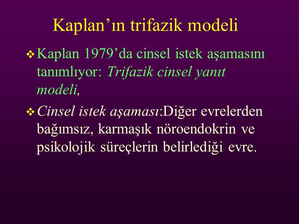 Kaplan'ın trifazik modeli