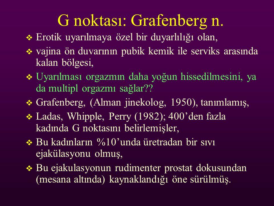 G noktası: Grafenberg n.