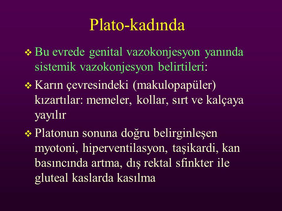 Plato-kadında Bu evrede genital vazokonjesyon yanında sistemik vazokonjesyon belirtileri: