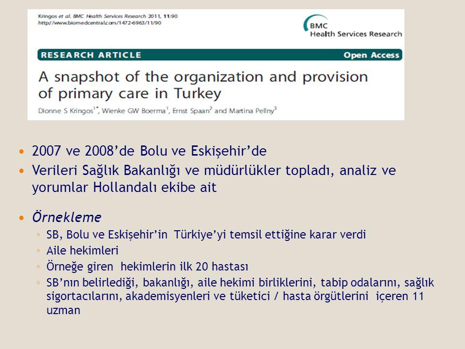 2007 ve 2008'de Bolu ve Eskişehir'de